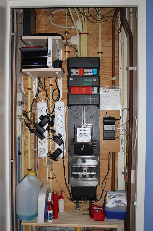 Meterkast 2011 Verkiezing Eppenga Blog